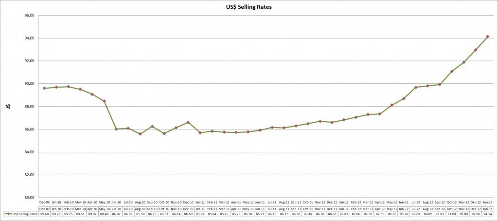 exchange_rates_monthly-1