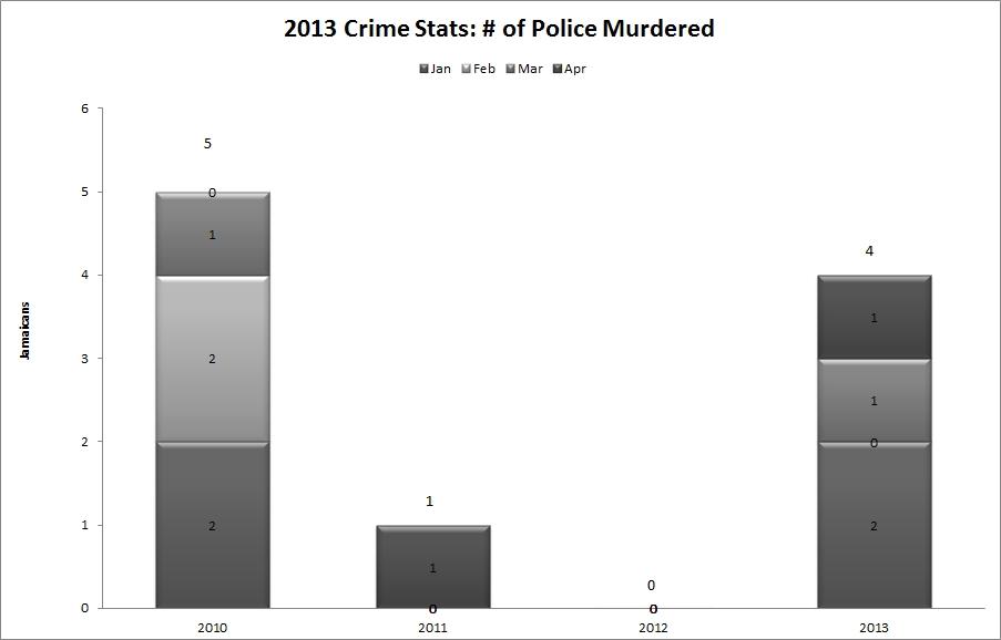 jamaica_police_murdered