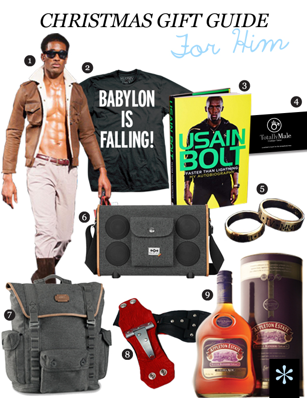 Christmas Gift Guide [For His]