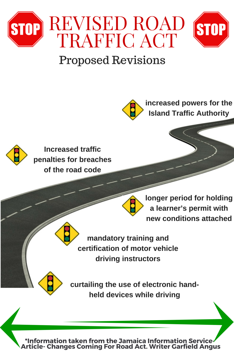 the traffick act Road traffic act 1961 responsible minister  the legislative history at the back of the act provides detail about the past and future operation of the act.