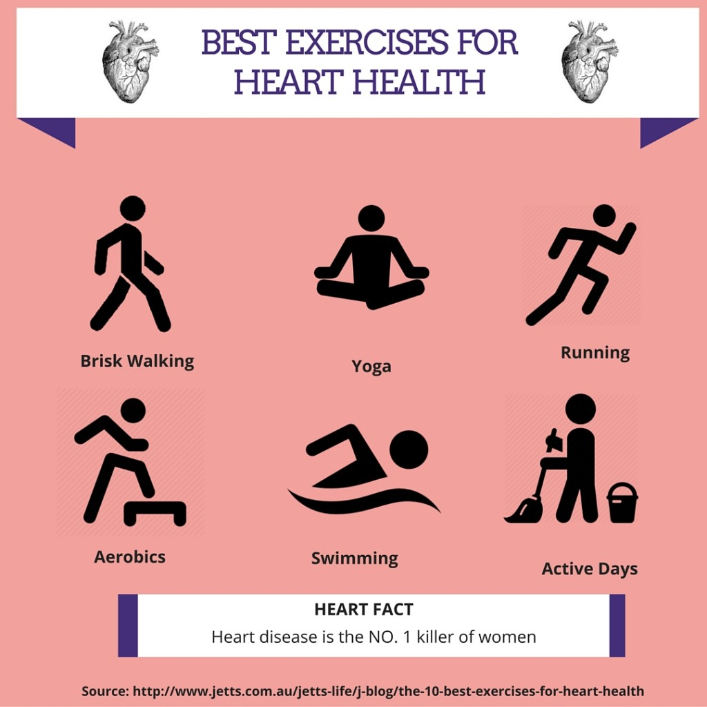 how to get a healthy heart rate