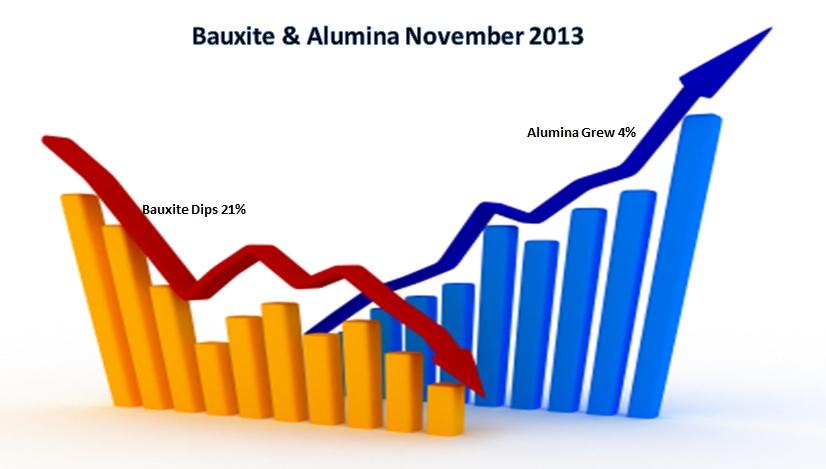 alumina&bx_blogpost_nov13v