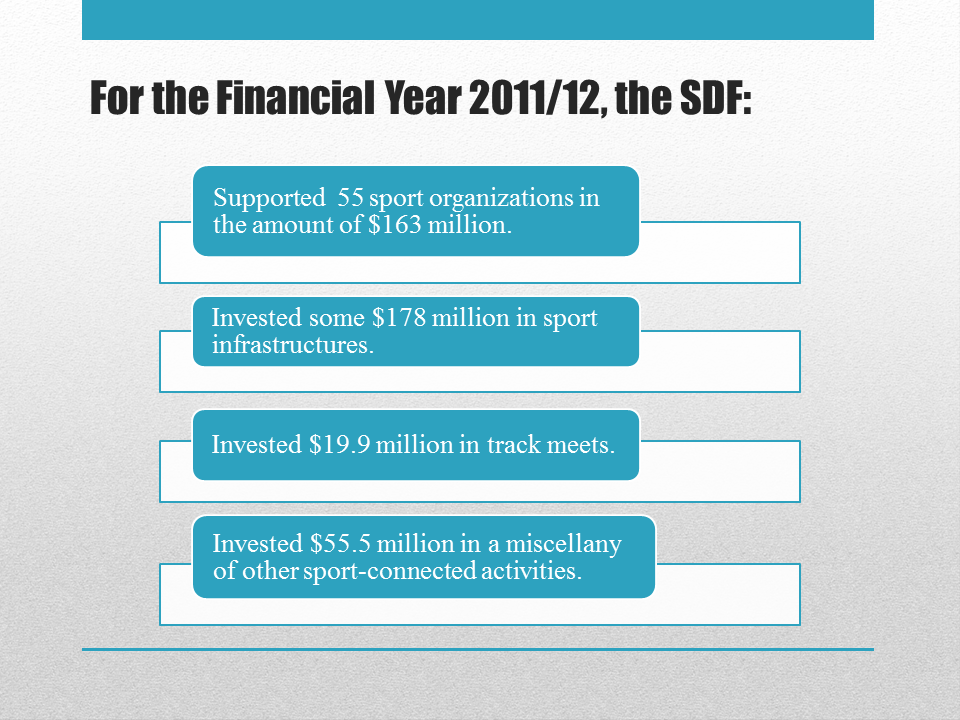 Source: Annual Report 2012