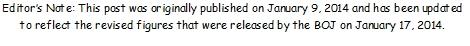 editors note.