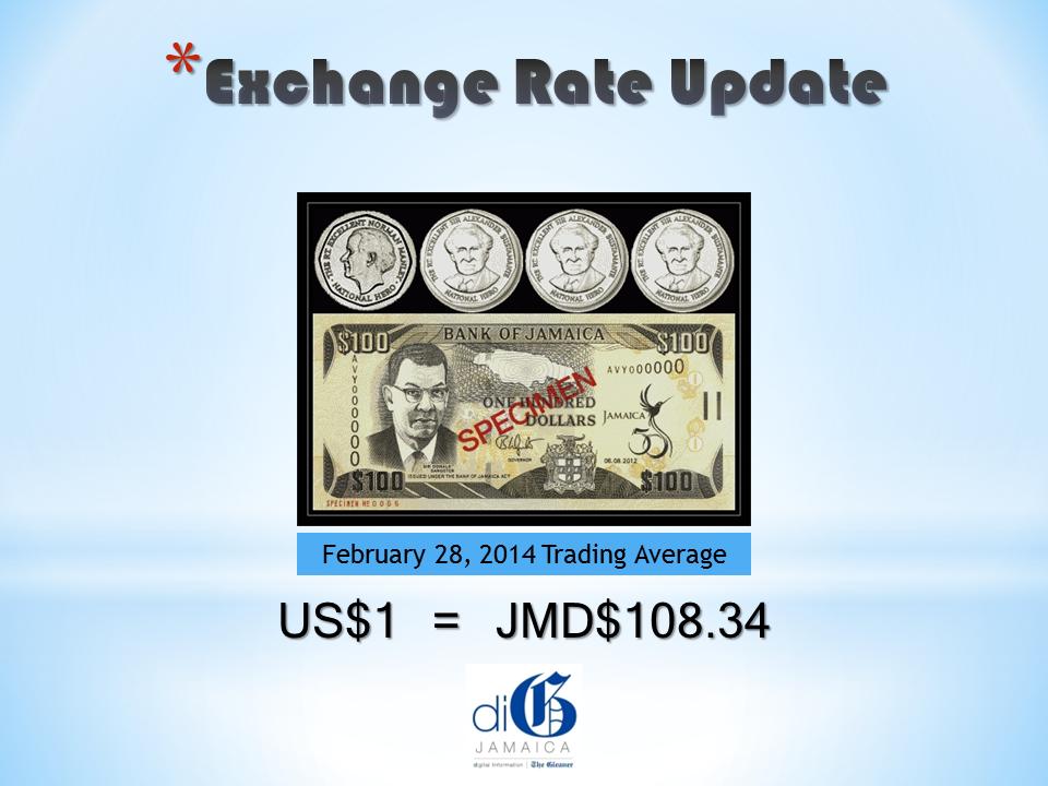 Source: Bank of Jamaica