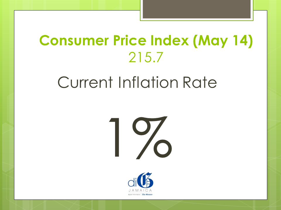inflation_may