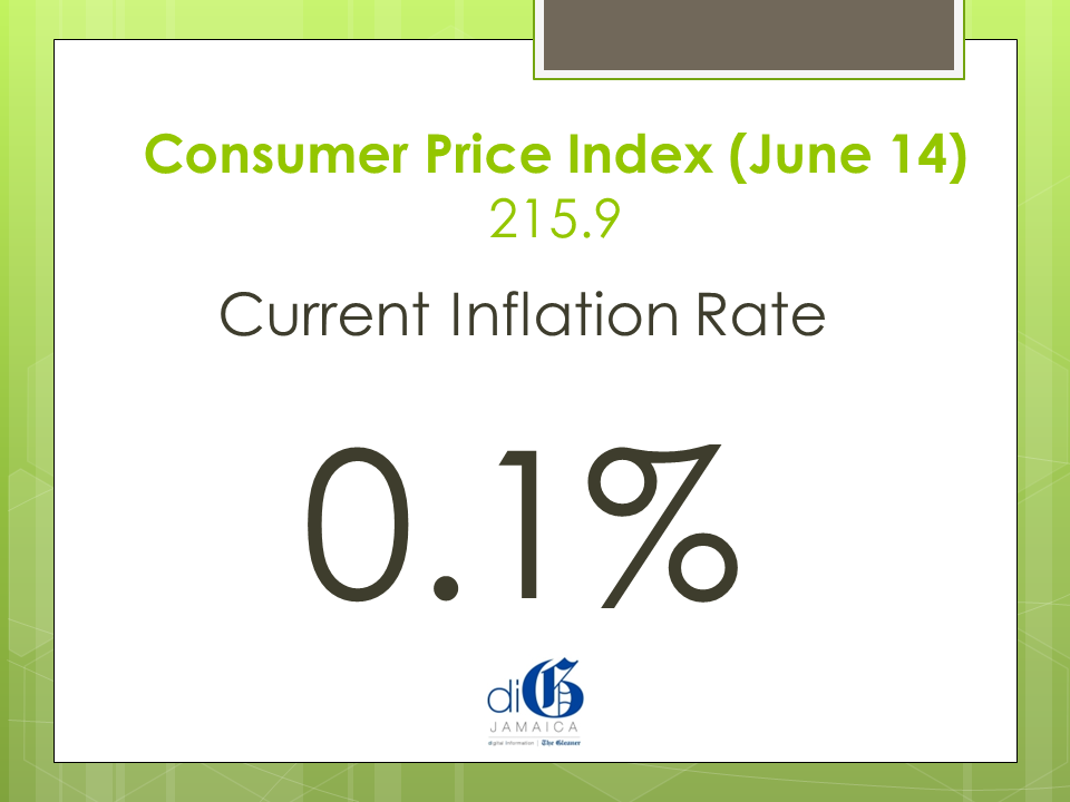 inflation_june