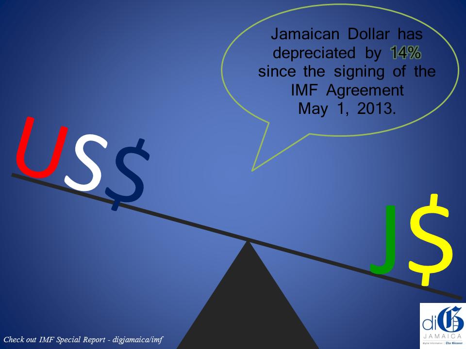 Dollar - July