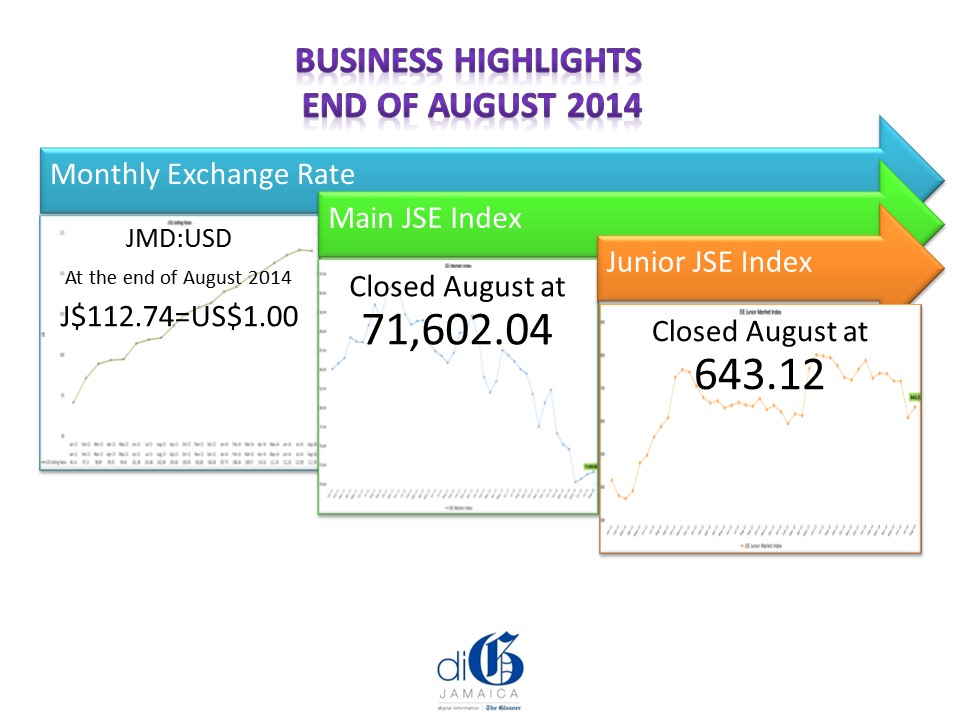 Business Highlights End of Aug2014