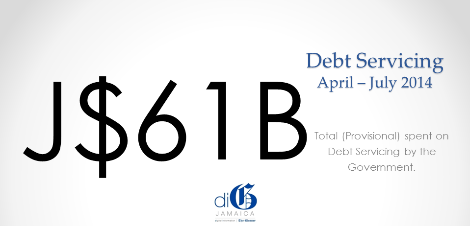 Debt Servicing April – July 2014