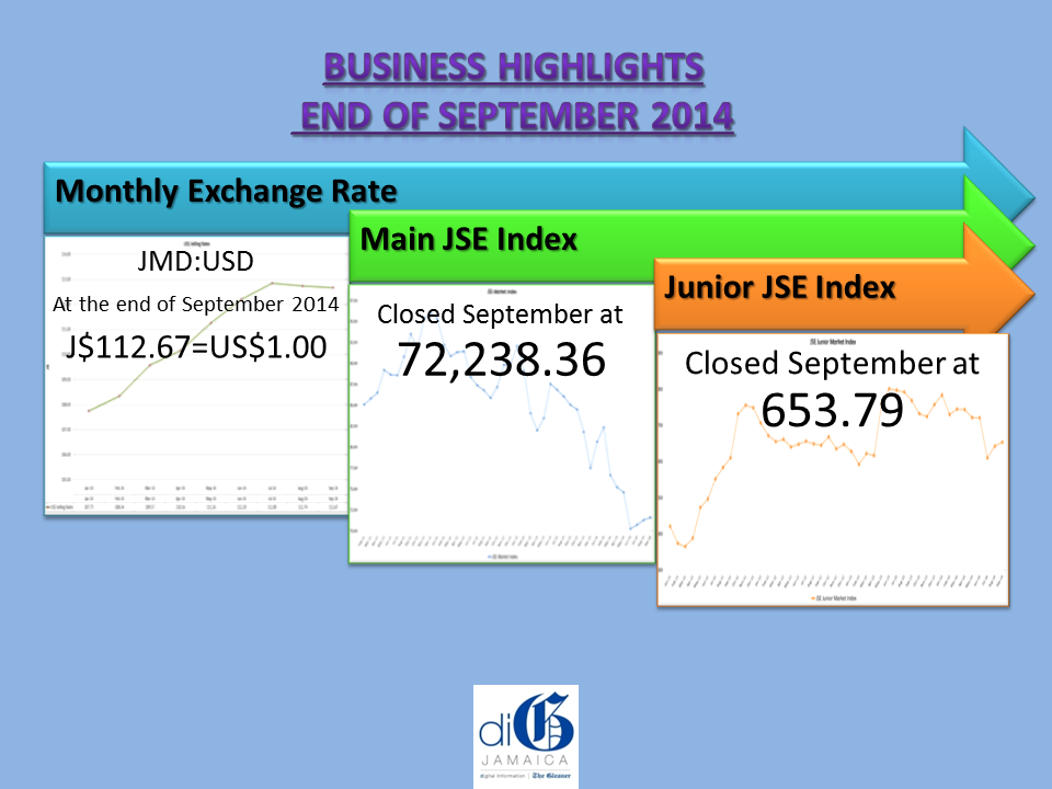 Business Highlights End of Sep2014