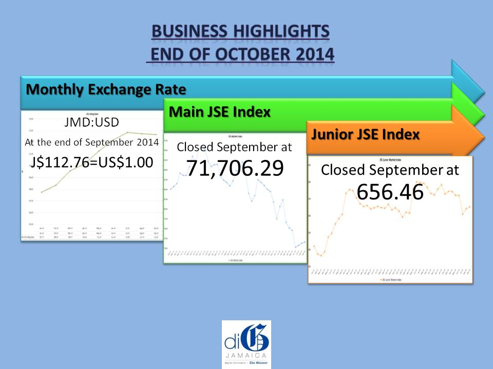 Business Highlights End of Oct 2014