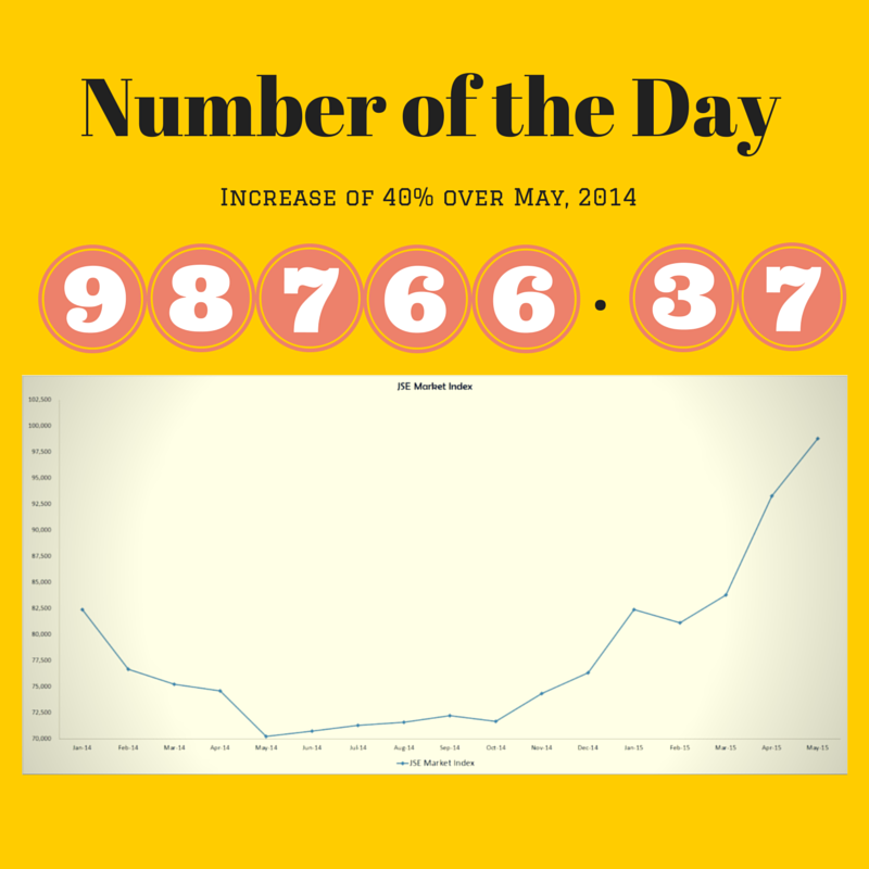 Number of the Day June 19