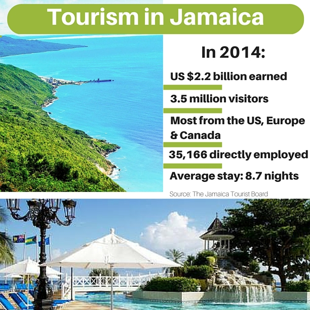 Tourism in Jamaica (4)